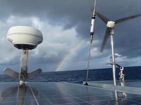 Instrumente Energieversorgung an Bord